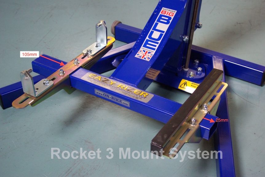 Rocket 3 Mount Set